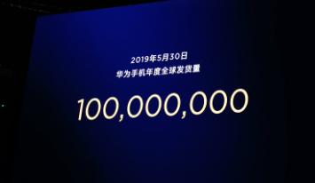 【華為手機2019全球出貨量破1億,比去年提前了一個多月】 昨日在武漢新品發布會上,華為手機產品線總裁何剛表示,截止2019年5月30日,華為手機年度全球發貨量達到了1億臺。去年達成這一目標的時間是2018年7月18日。