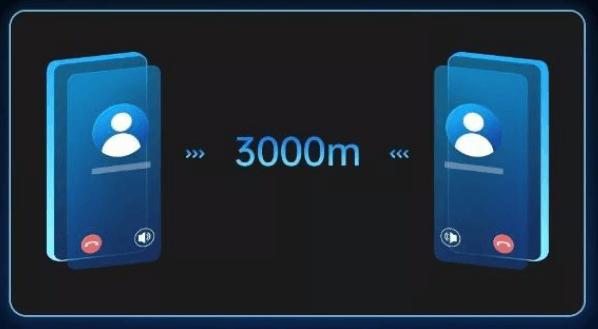 "【OPPO公布无网络通信技术,可实现3000米内无网通讯】 ""无网络通信技术""是OPPO自主研发的一项去中心化通讯技术,能在没有蜂窝网络、Wi-Fi、蓝牙的情况下,实现3000米内OPPO手机之间的文字、语音..."